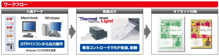 TDP324II_Light_wf