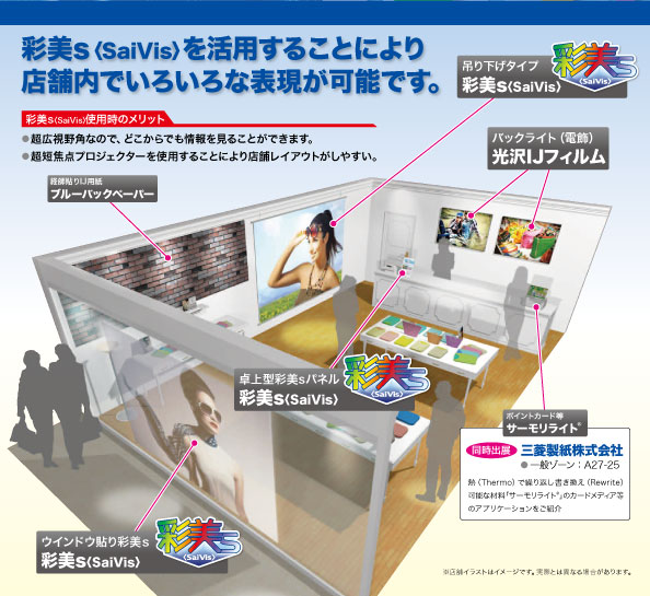 店舗販促Expo2013_DM_八校a-2_04