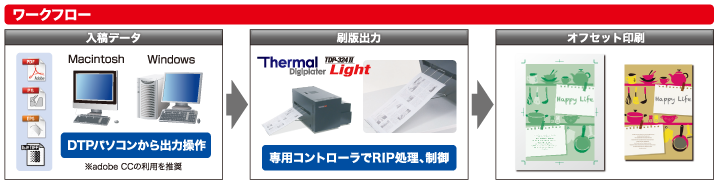 TDP324II_Light_wf